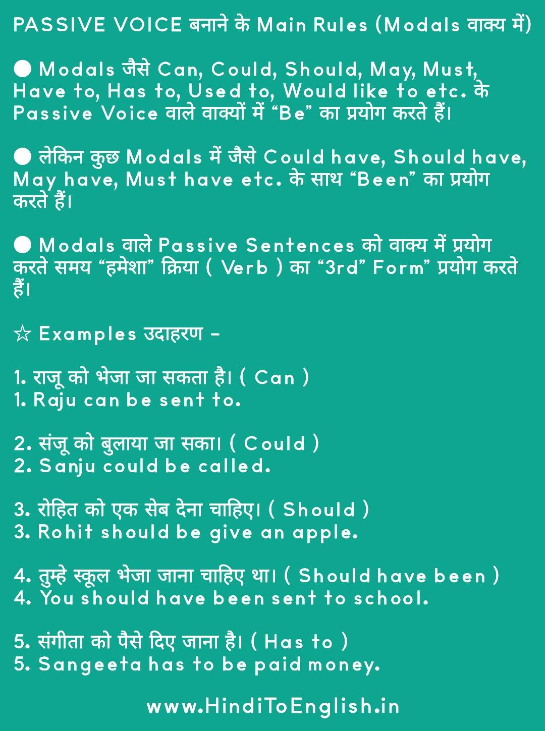 Active and Passive Voice in Hindi