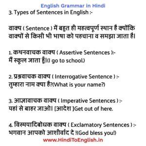 English Grammar in Hindi